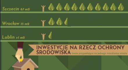 drd-szczecin